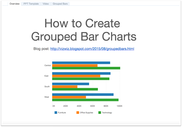 Make Control Chart In Tableau  Tableau    Chart
