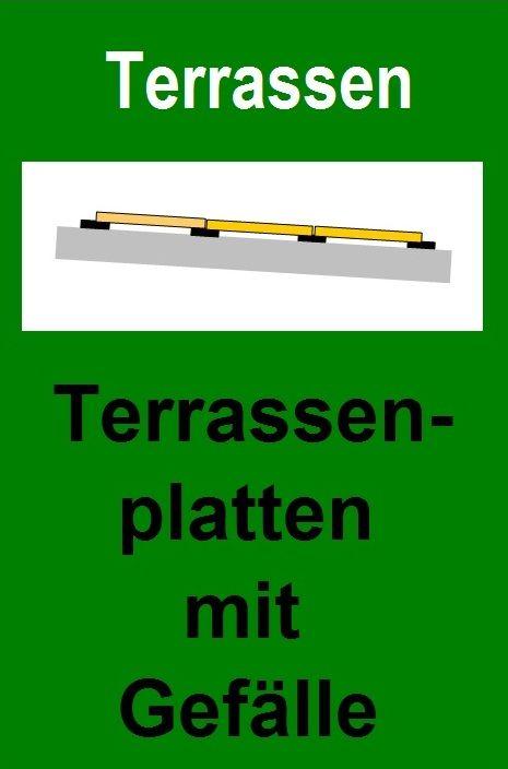 Terrassenplatten Folgen Dem Gefälle Des Unterbaus Terrasse - Terrassenplatten für dachterrasse