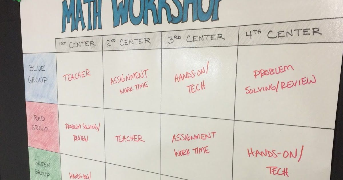 Workshop   Math, Middle school maths and Middle