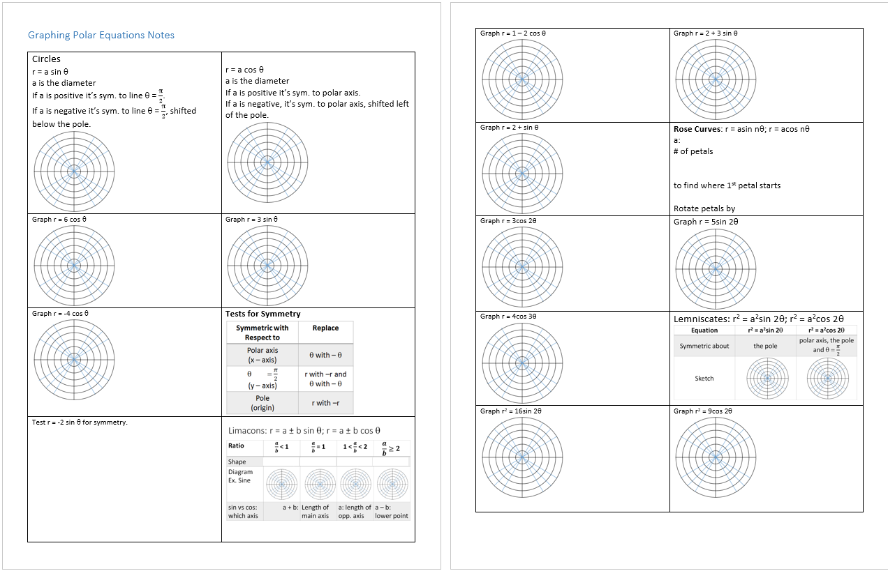 Worksheets Graphing Circles Worksheet graphing polar equations precalculus pinterest equation worksheets systems of equations