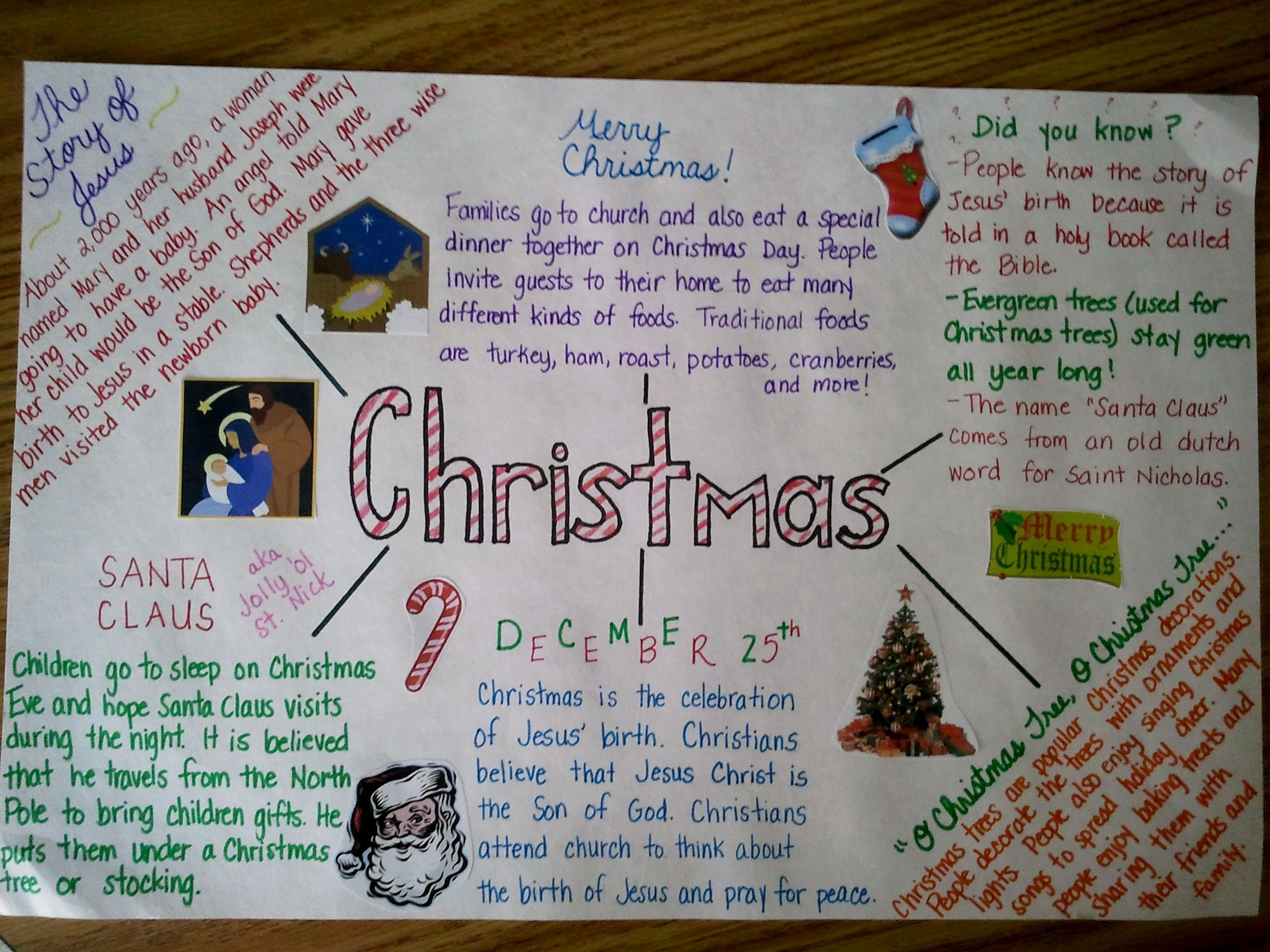Holiday Research Project Mind Map This Year My Students Are Researching This History Traditions And C Create Mind Map Research Projects Writing Activities