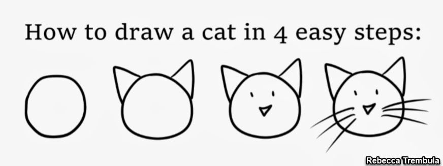 How to draw a cat easy step by step from how to draw books litle