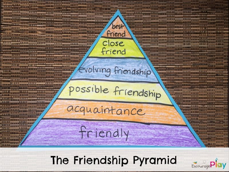 Friendship pyramid