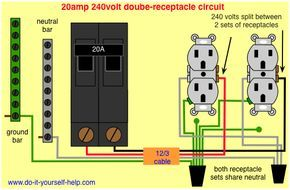 Wiring 20 Amp Double Receptacle Circuit Breaker 120 Volt Circuit Electrical Wiring Outlet Wiring Home Electrical Wiring