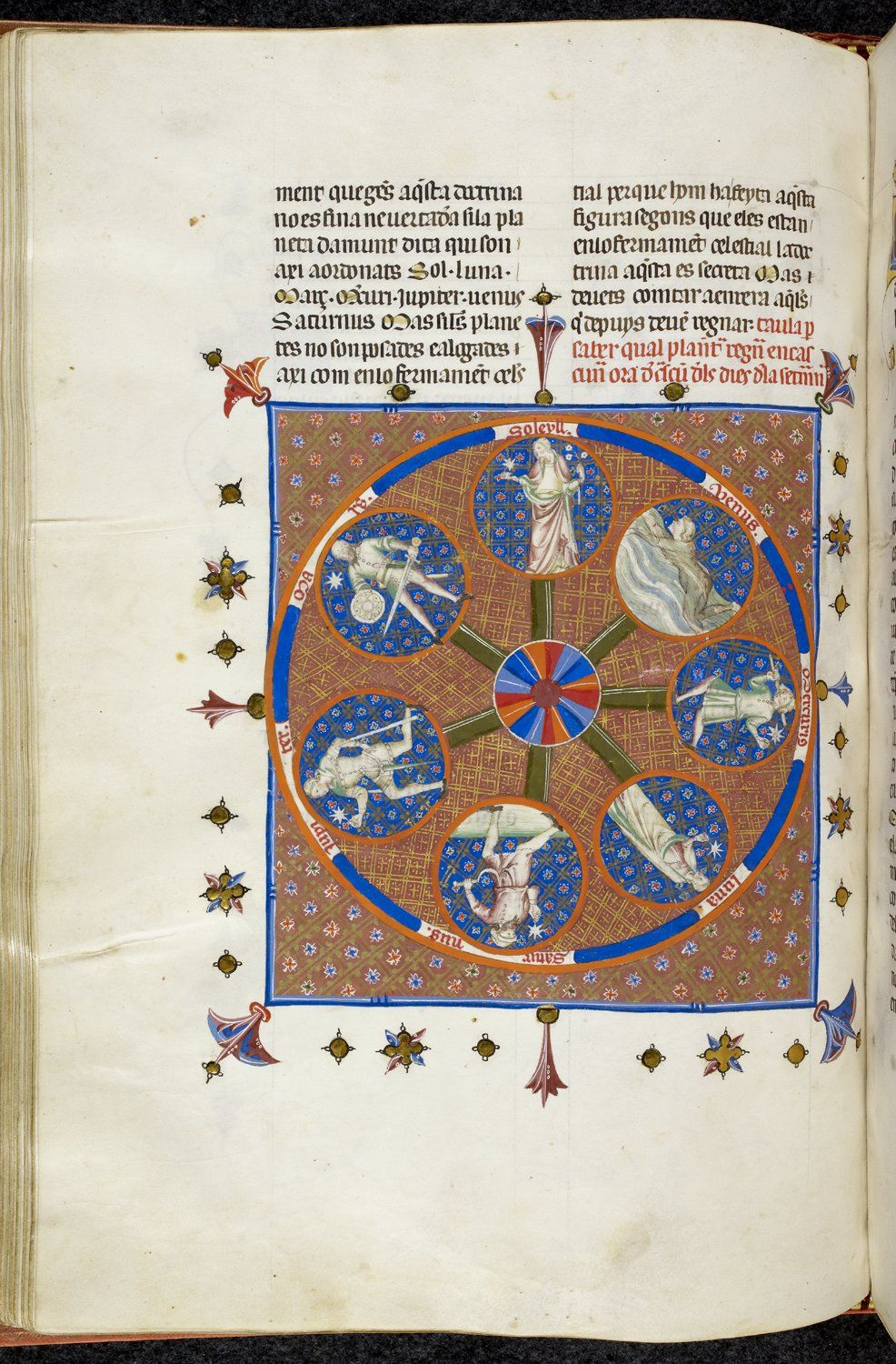 Circular Diagram Of The Seven Planets Each Which Governs A Day Saturn Wheel Week Set Around Planet Is Depicted As Human Figure Sun
