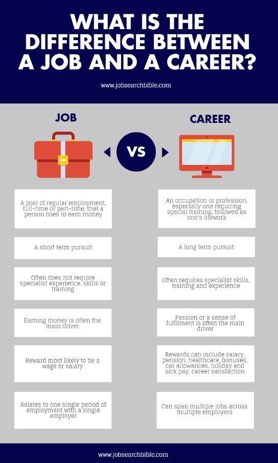 What is the difference between a job and a career \/\/ Career Advice - difference between cv and resume