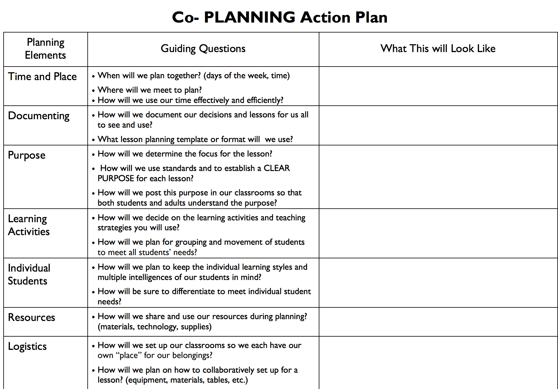 Coteaching Action Plan Co teaching, How to plan