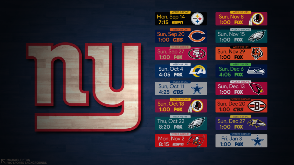 2020 New York Giants Wallpapers Pro Sports Backgrounds