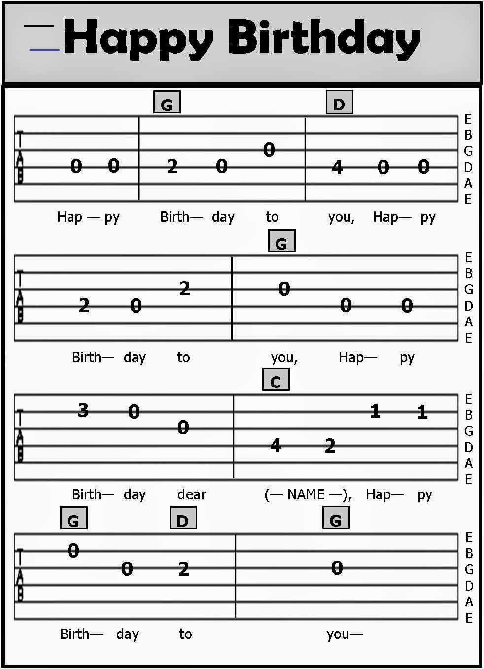 musicsongs i 2020 Gitarr