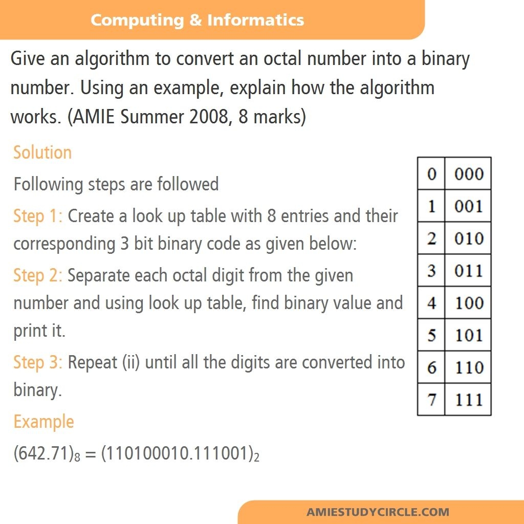 Octal Number To Binary Number Conversion