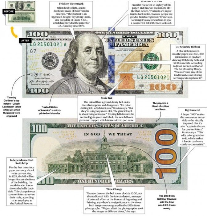 New 100 Bills, Money template, Money printables