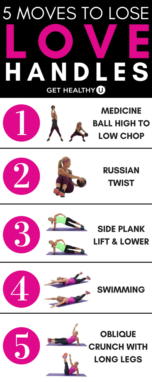 Muffin Top Exercises At Home Love Handles