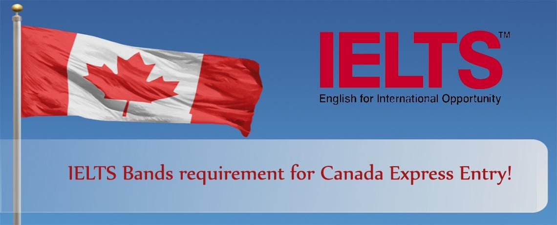 Ielts Score Points For Express Entry Ielts Expressions Scores