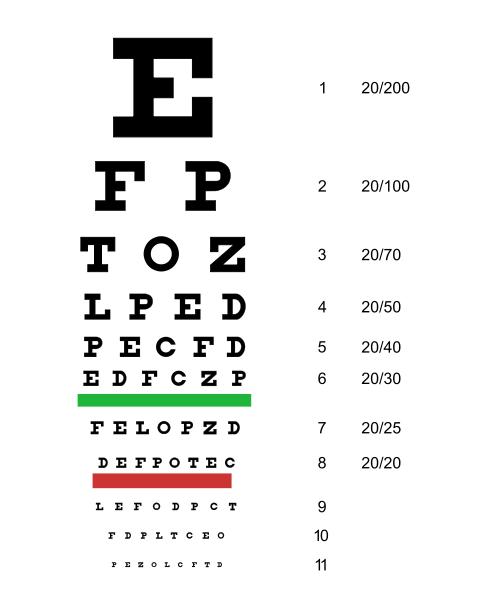 Eye Chart For Doctor Dress Up Kit The Girls Pinterest Chart