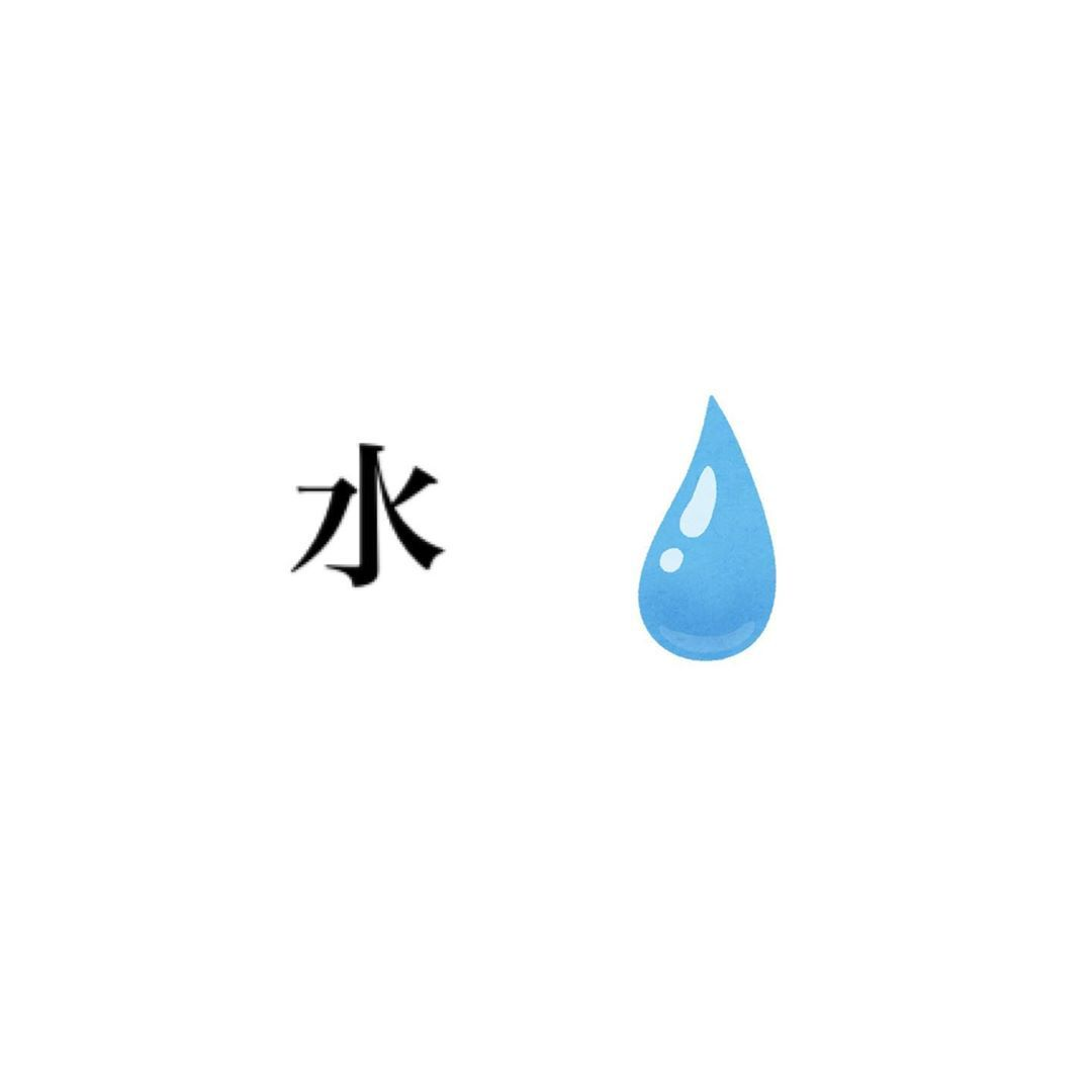 ONyomi  すいsui KUNyomi みずmizu Meaning water Example 水曜日 sui you bi Wednesday 水 mizu water This mark means it is scarcely used If there is the kanji you want to kno...