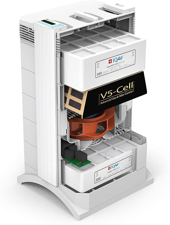 IQAir [HealthPro Plus Air Purifier MedicalGrade Air with