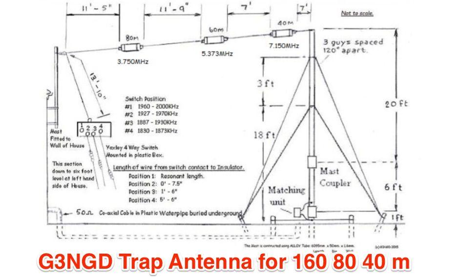 Semi-vertical trap antenna | HAM Radio | Pinterest | Ham radio ...