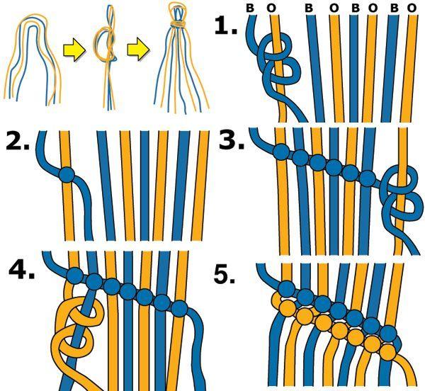 Схемы плетения просто браслета