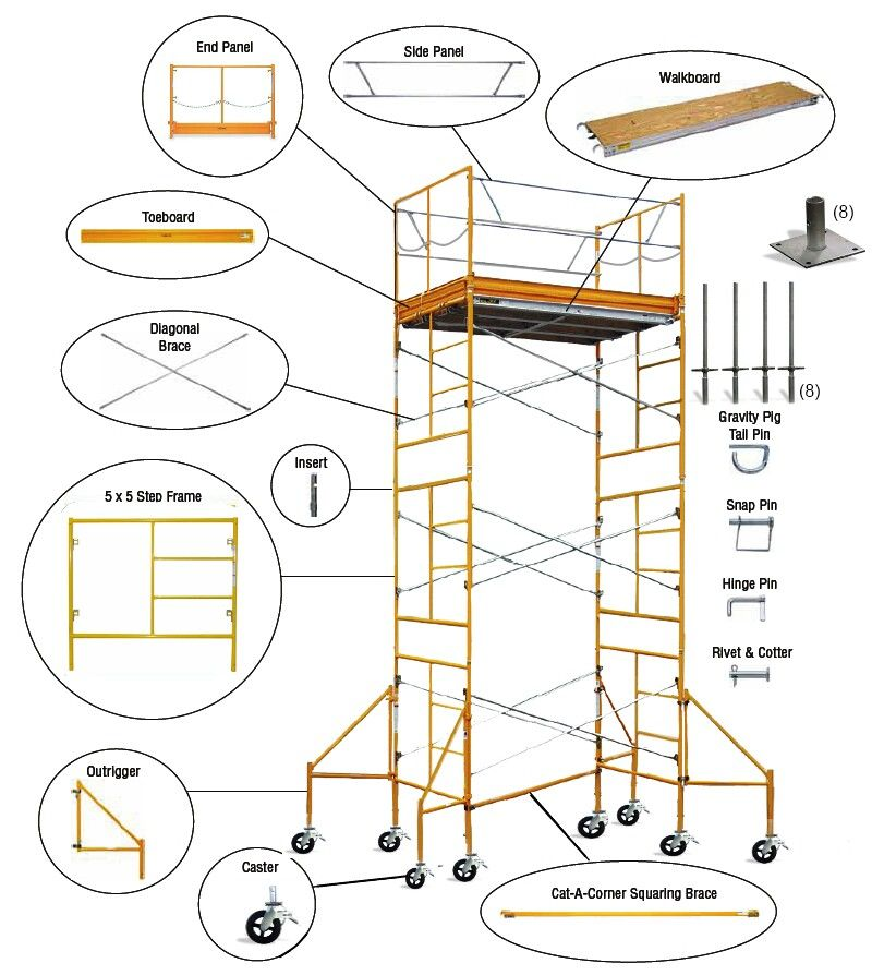 System Scaffold Components : Scaffolding parts pp pinterest tables