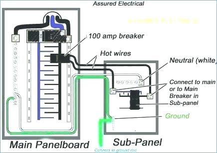 100 amp service vs 200 amp amp service amp service wiring diagram