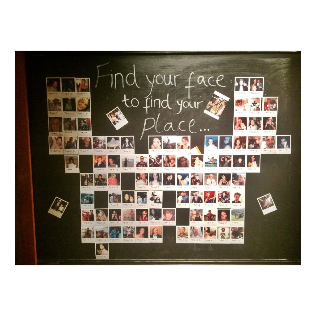 Celebrity Wedding Reception Decor: Find Your Face To Find Your Place!
