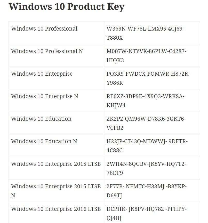Windows 10 Product Key 100 Working It Is A Sequence Of Personal Computer Operating Systems Produced By Microsoft As Part Of Windows 10 Windows Computer Basics