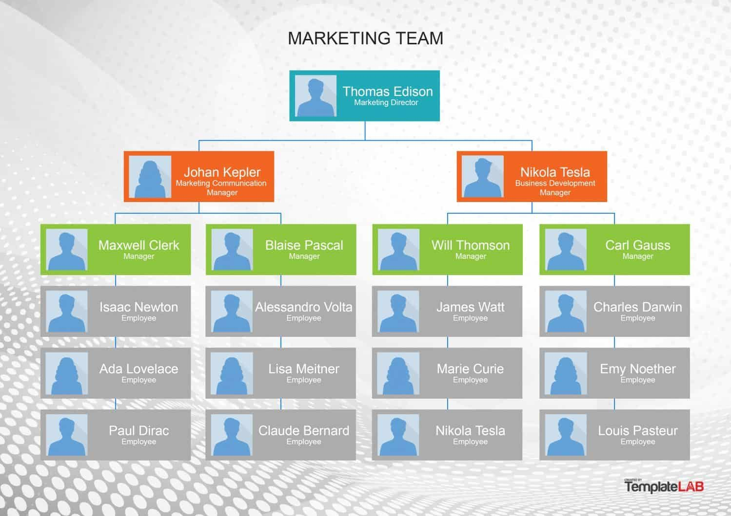 40 Organizational Chart Templates Word, Excel, Powerpoint with ...