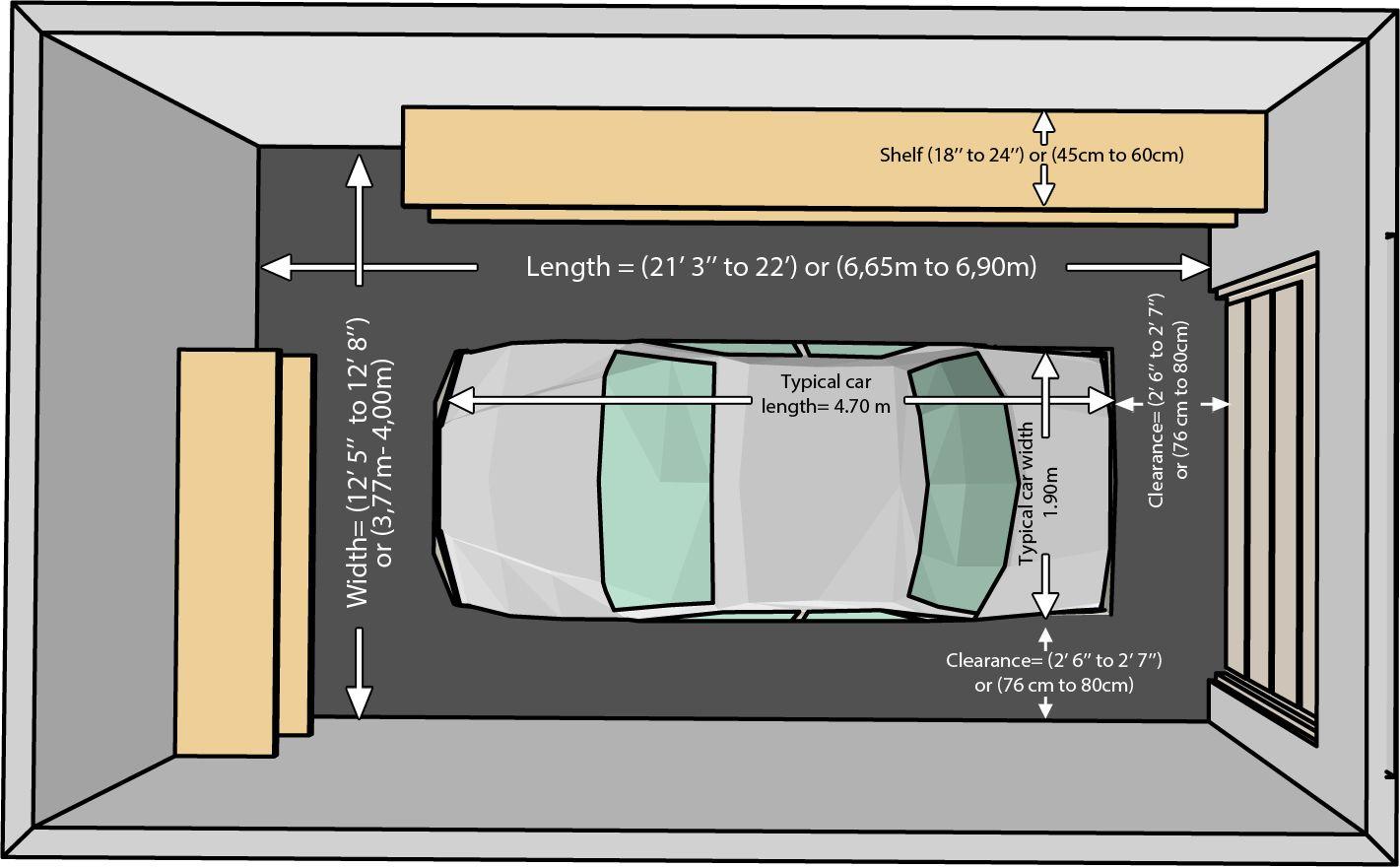 standard one car garage size