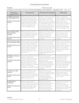 Common Core Speaking & Listening Rubrics Bundle Grades 9-12 | Common