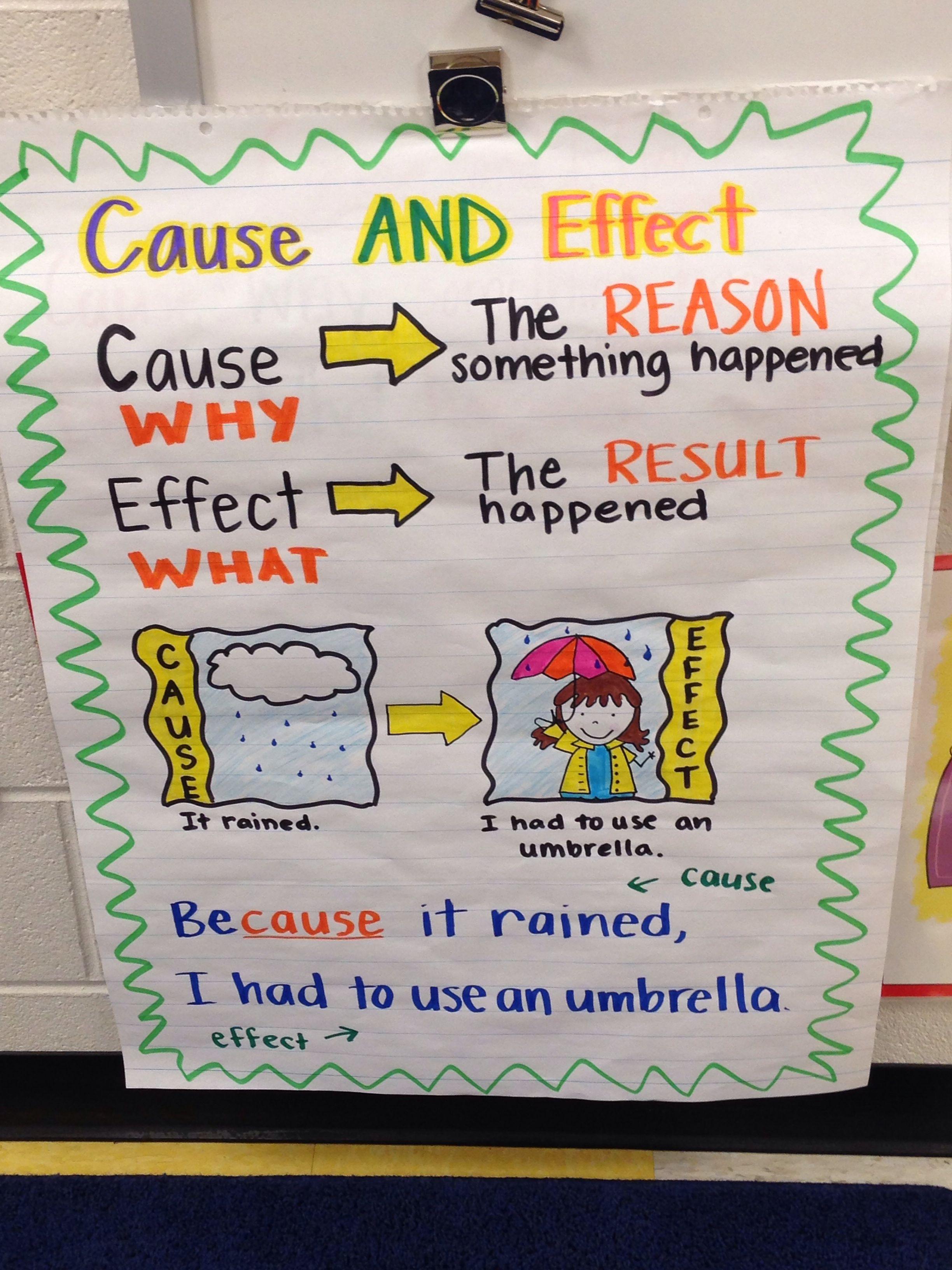 005 Cause and effect Kindergarten
