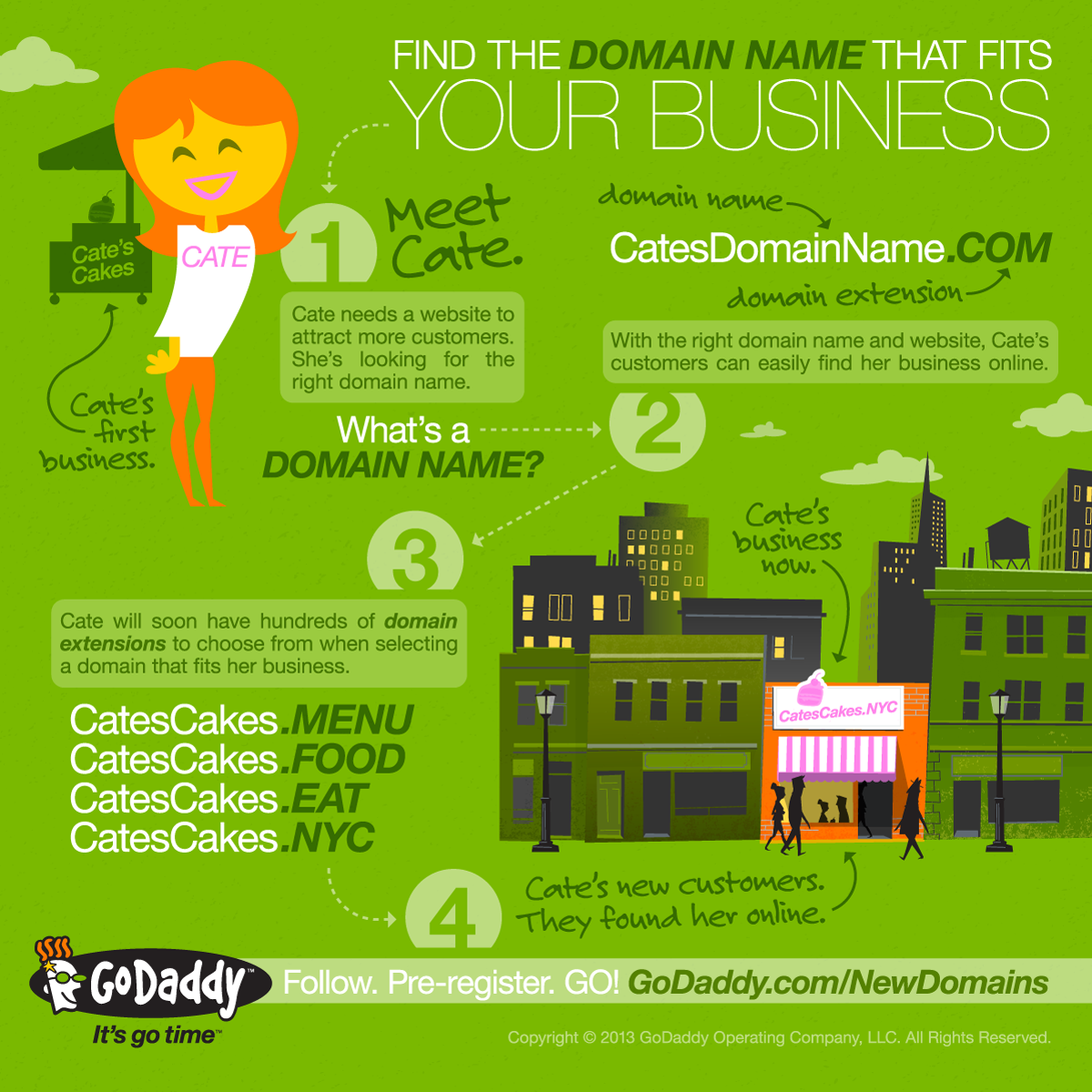 14 new domain name extensions at GoDaddy Names, Online