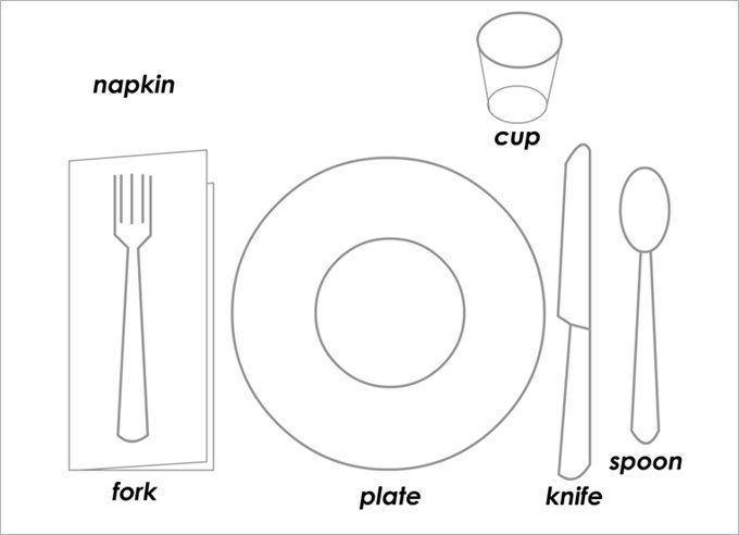 5  Sample Place Setting Templates