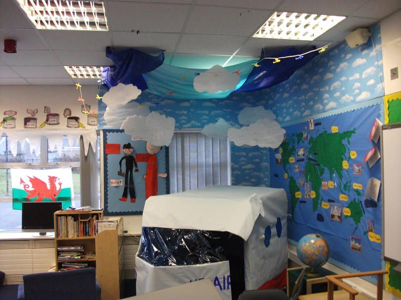 Airlines reading corner for classroom language arts for Space themed book corner