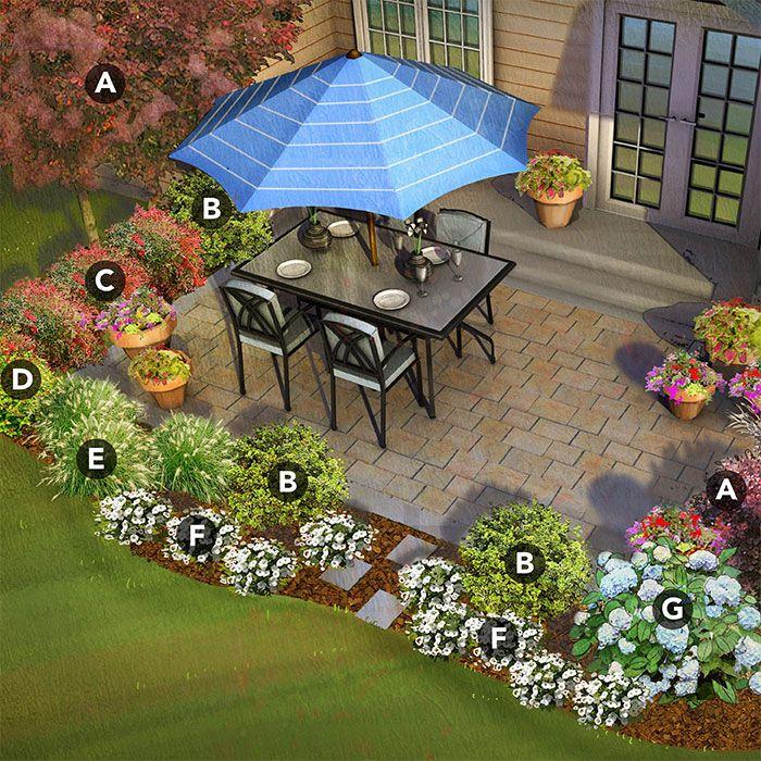Pacific patio garden landscaped with smokebush for Ornamental grasses landscape design ideas