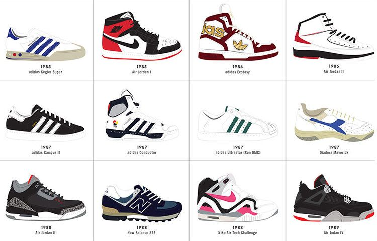 9 | Infographic: The Ultimate History Of Sneaker Design | Co.Design:  business