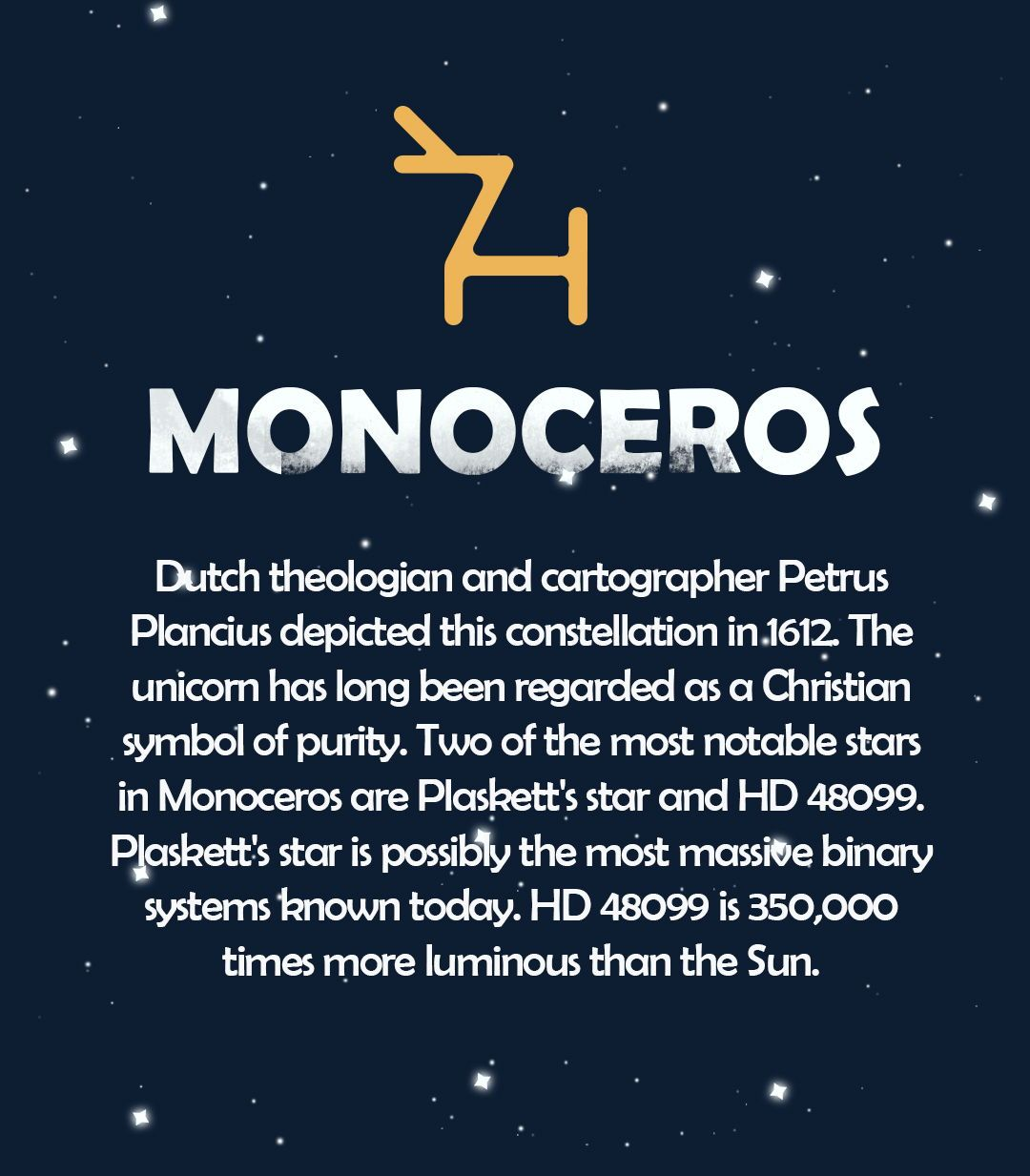 Monoceros Constellation Gift? Name a Star in Monoceros ...