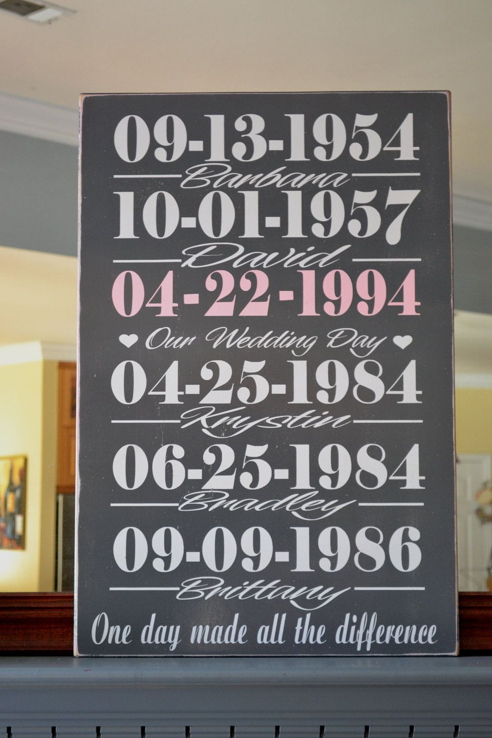 Important Dates Custom Wood Sign Anniversary Gift By