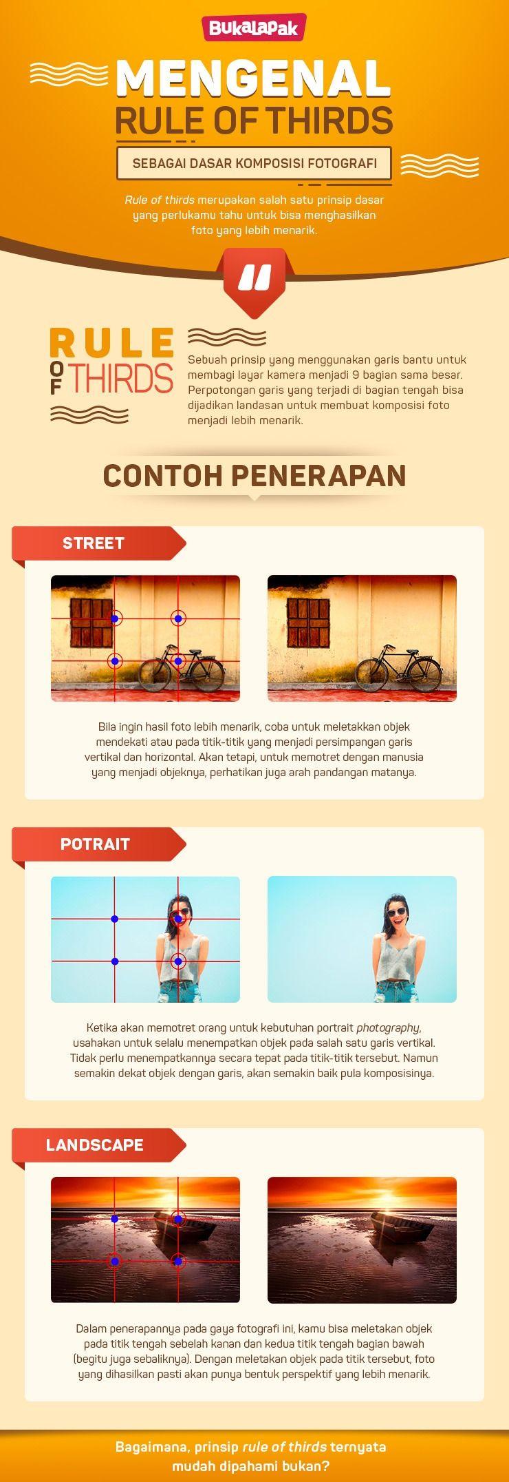 Infografis Komposisi Fotografi Fotografi Komposisi Infografis