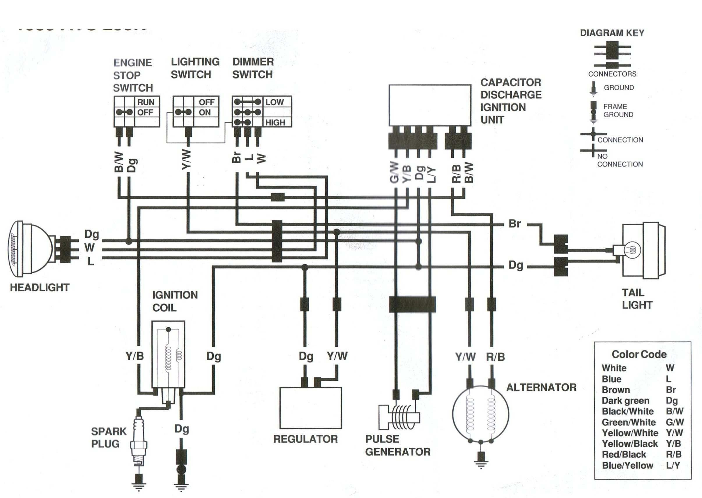 Inspirational Yamaha Banshee Wiring Diagram Electrical Wiring Diagram Motorcycle Wiring Diagram