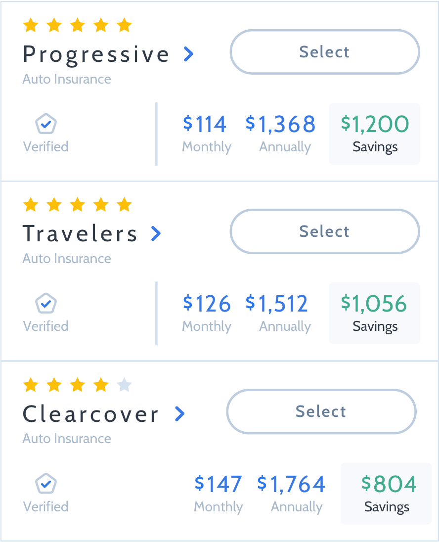 Screenshot Of Gabi App Comparing Insurance Quotes Car Insurance