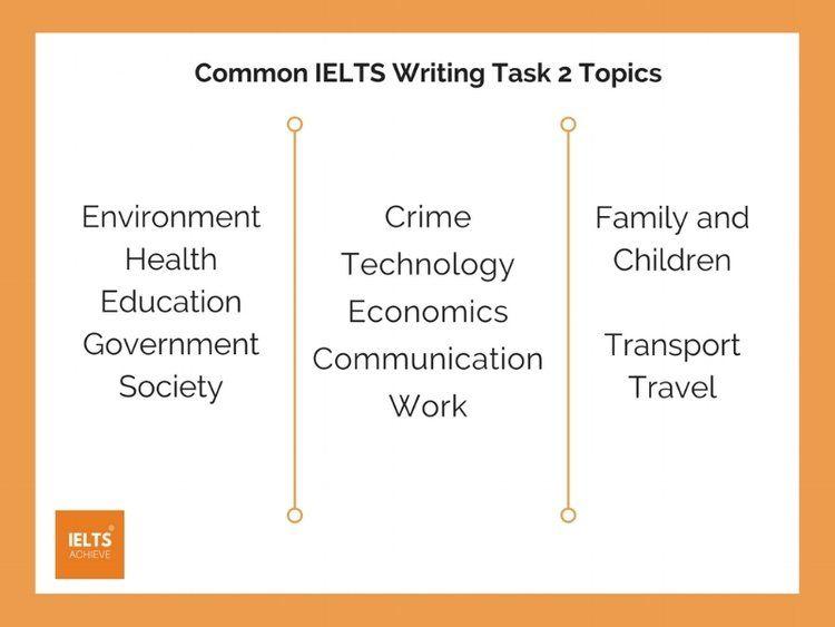 most common essay topics