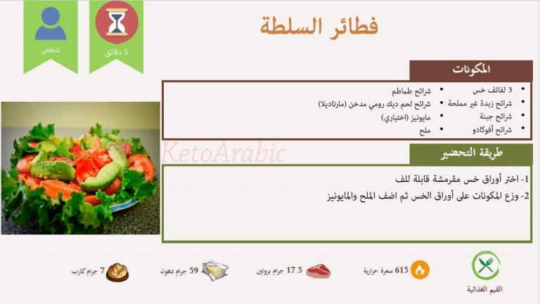 وجبات كيتو دايت جدول رجيم قليل الكربوهيدرات وغني البروتين كنوزي Diet Diet Schedule Diet Recipes