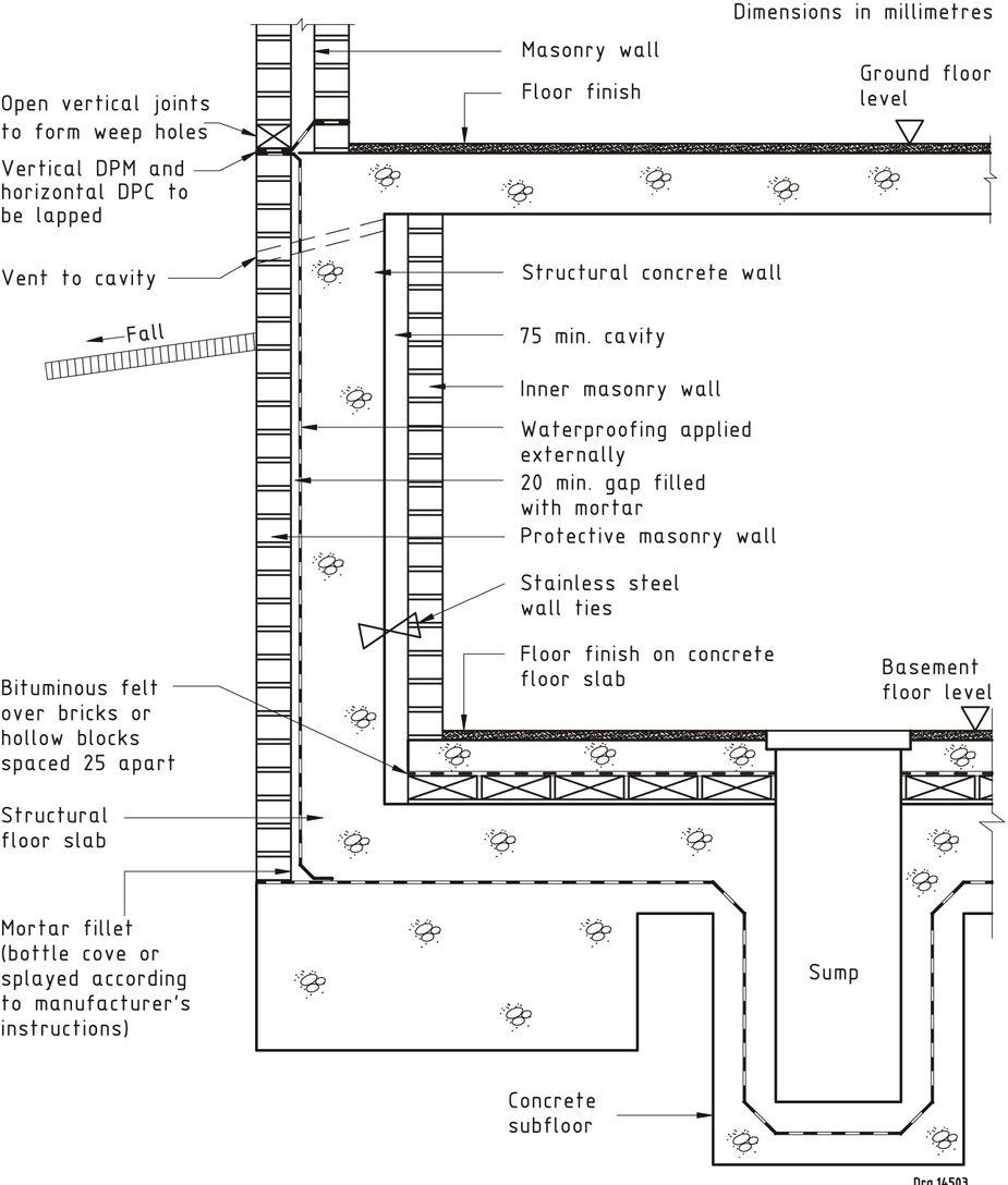 Figure 40 Flat Roof Waterproofing Details House Fence Design Roof Waterproofing Flat Roof Waterproofing