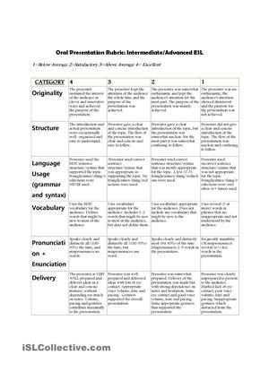 Oral Presentation Rubric  Job Interview Business
