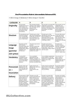 0010 Oral Presentation Rubric Presentation rubric, Rubrics