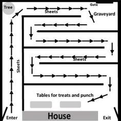 How To Create A Backyard Haunted House