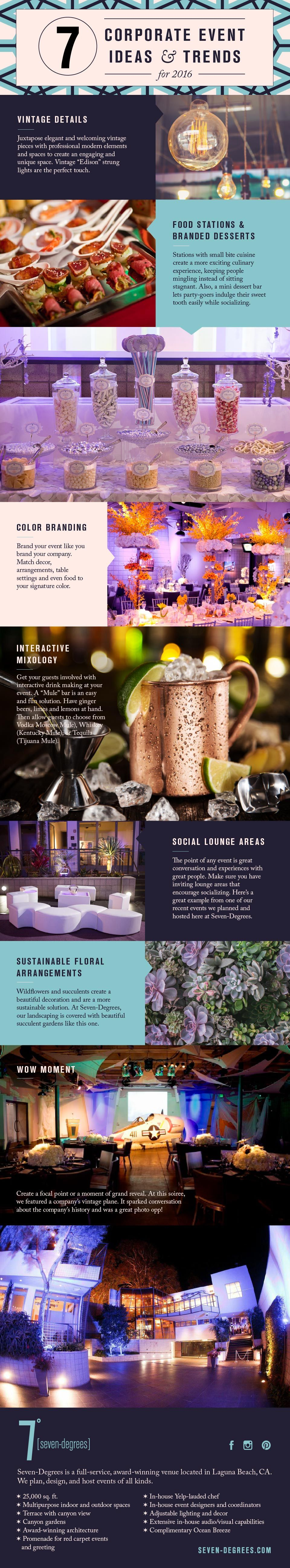 We gathered the top 7 Corporate Event Trends and Ideas for 2016 on our latest blog! Seven-Degrees is a full-service, award-winning event venue and even planning company in Laguna Beach, CA.