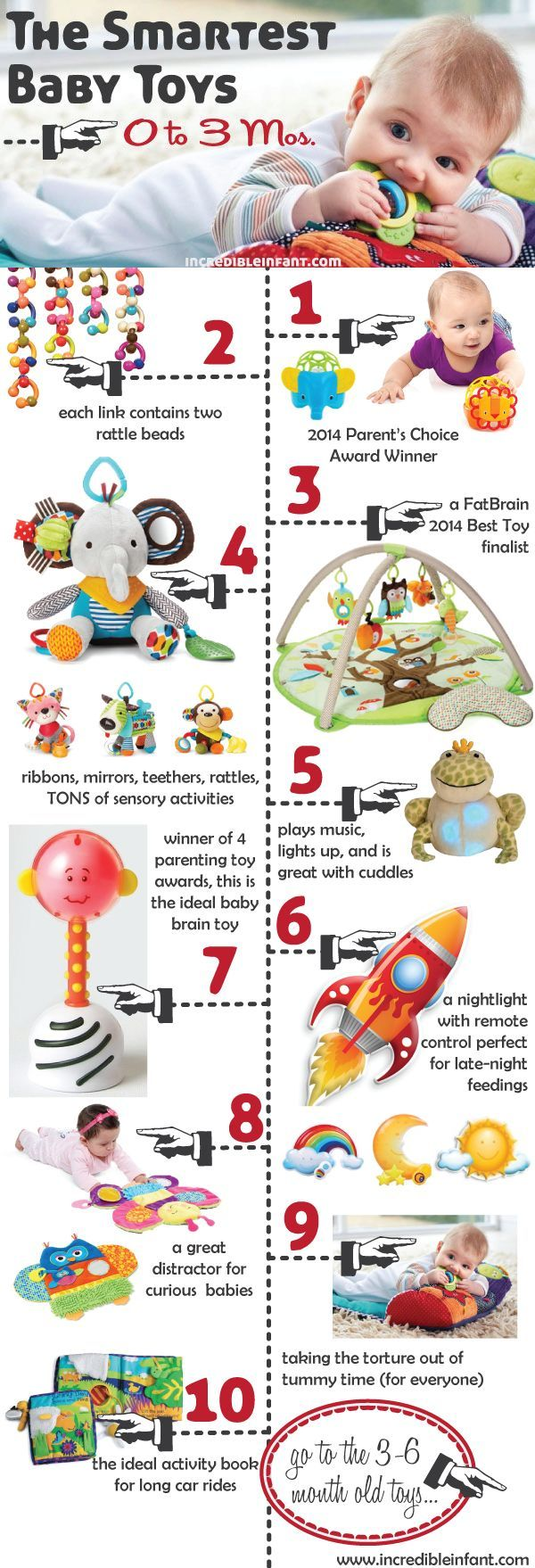 The+Smartest+Baby+Toys+for+Ages+0+-+3+Months