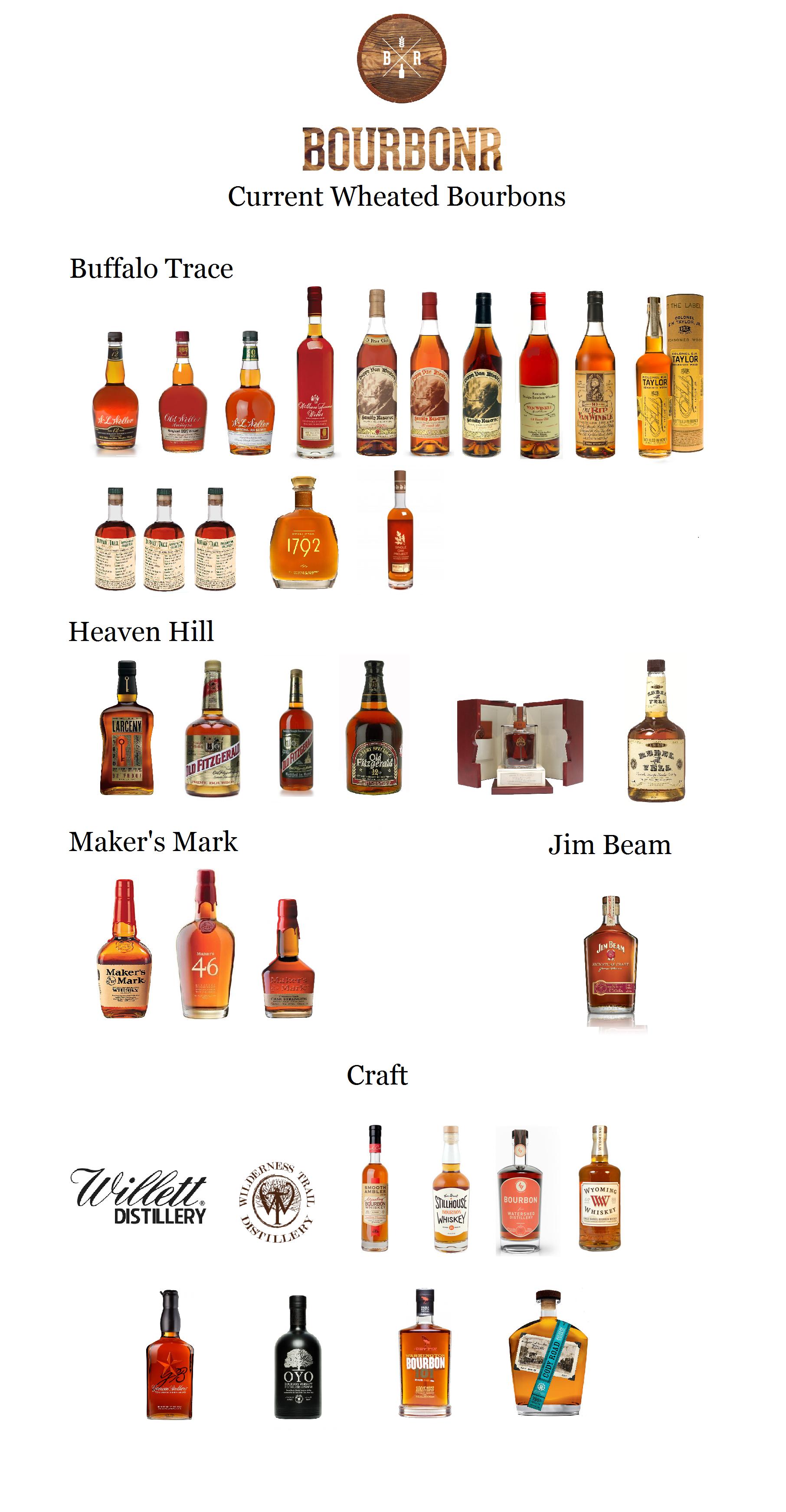 Photo of Wheated Bourbon