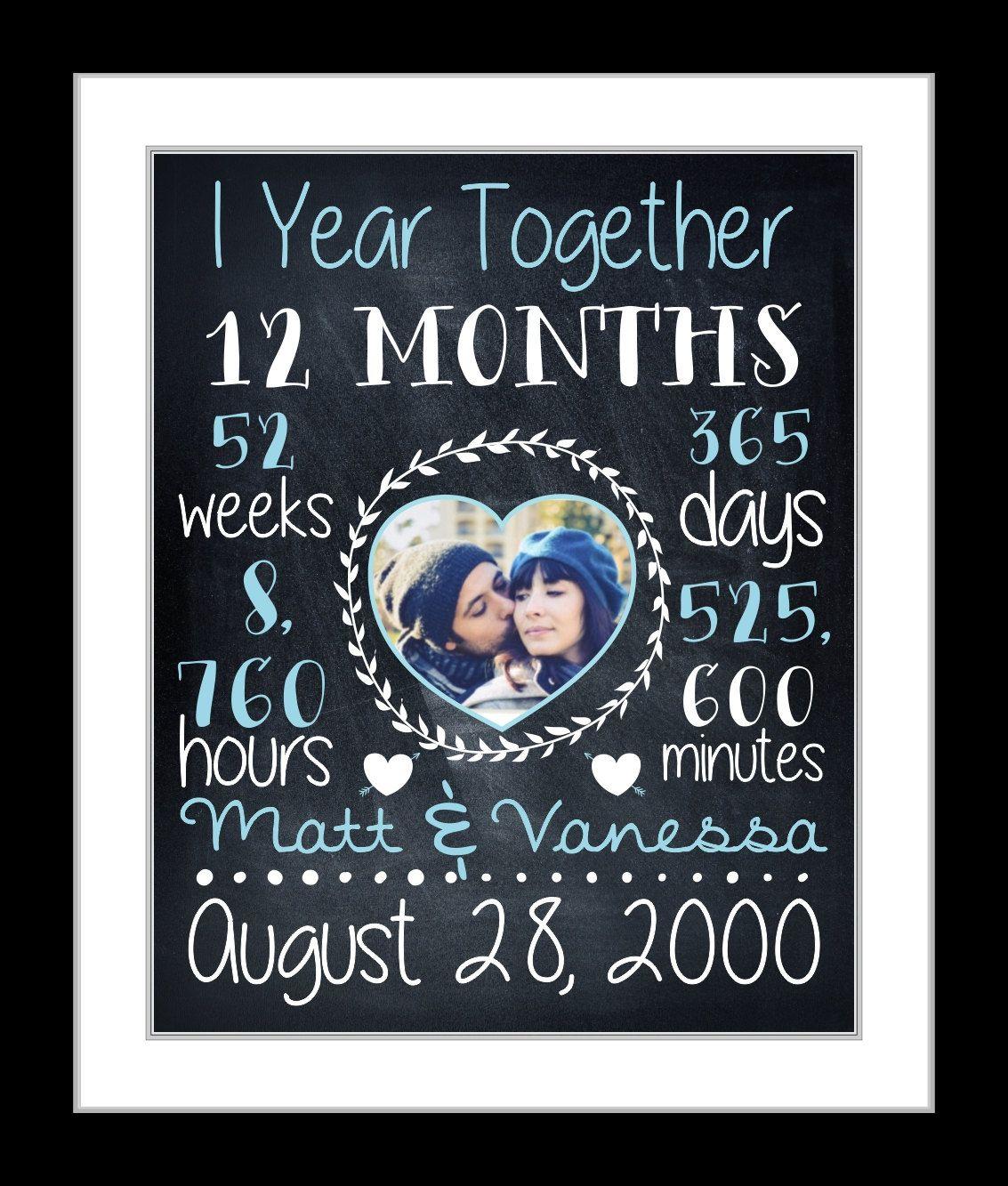 Anniversary Gift For Boyfriend Girlfriend Chalkboard Art